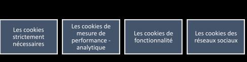 Politique des cookies Groupe Altitude 4 e1611761265455 - Politique des cookies - Expert comptable Haute-Savoie et Rhône-Alpes - Groupe altitude