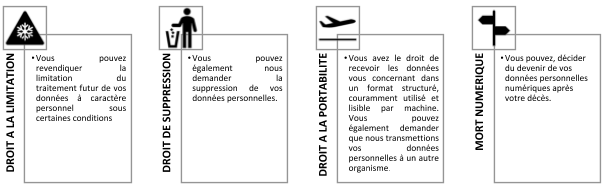 Visu article droit et cookies 1 e1611753555128 - Politique de protection des données - Expert comptable Haute-Savoie et Rhône-Alpes - Groupe altitude