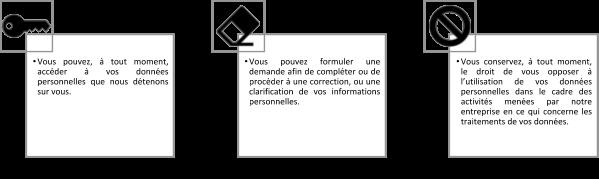 Visu article droit et cookies e1611753544823 - Politique de protection des données - Expert comptable Haute-Savoie et Rhône-Alpes - Groupe altitude
